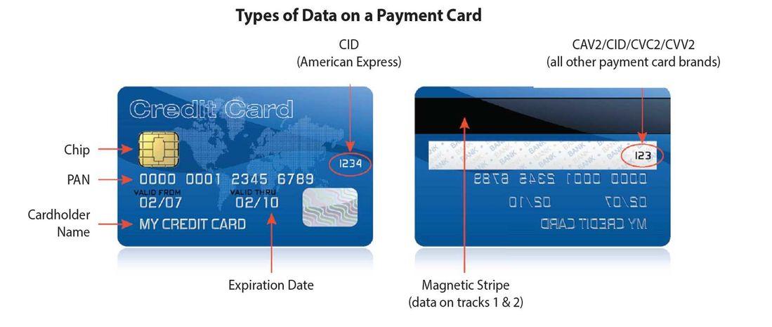 DataOnPaymentCard_AsanCard