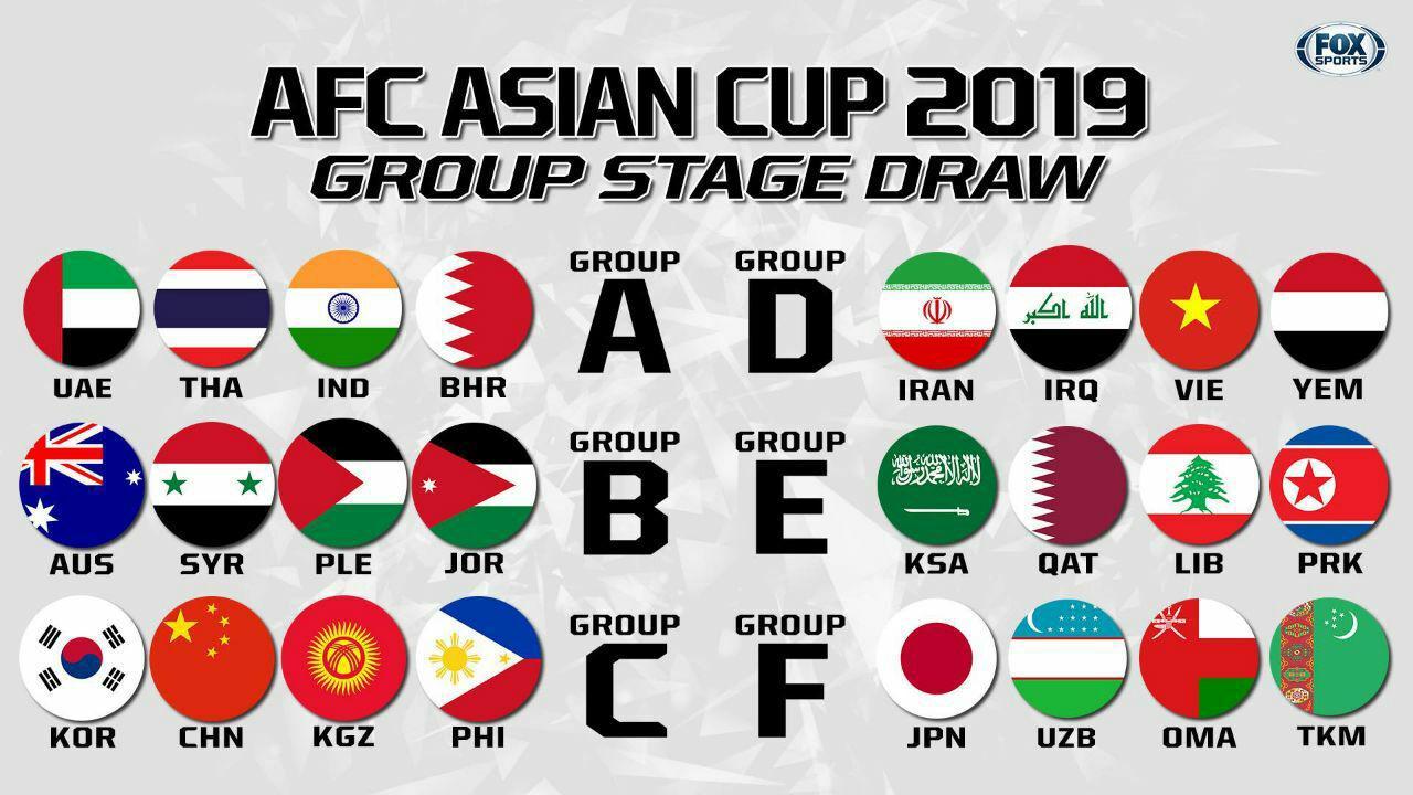 خرید بلیط جام ملت های آسیا 2019 امارات | آسان کارت