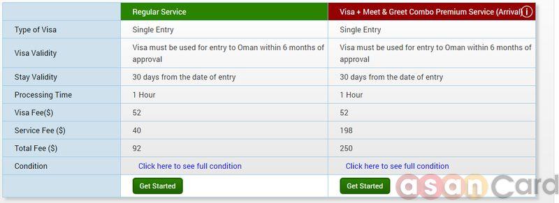 مرحله دوم دریافت ویزای عمان Oman Visa step2